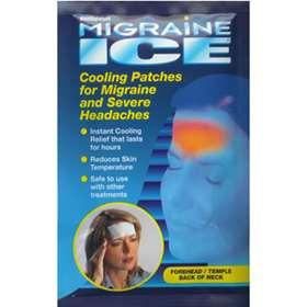 migraine be kool, atypical migraine treatment